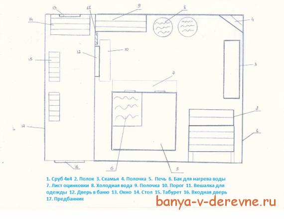 Схема планировки деревенской бани