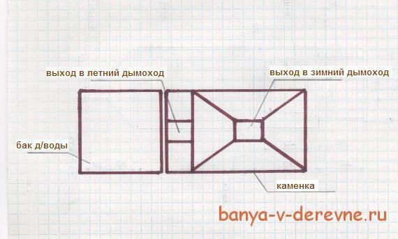 Схема 3. Вид сверху.